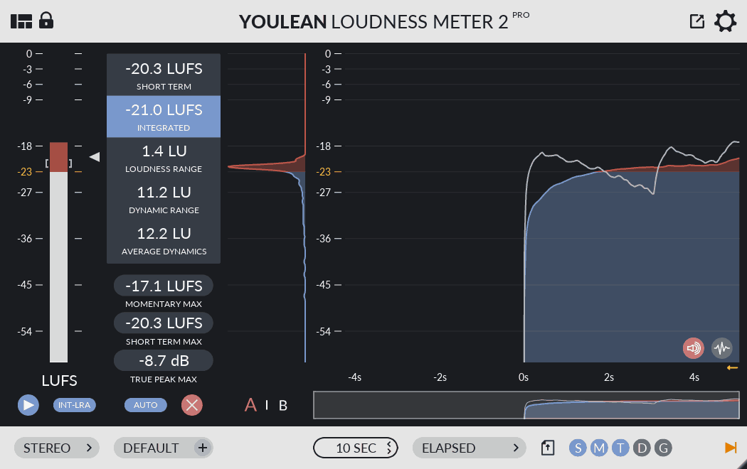 Youlean-Loudness-Meter-